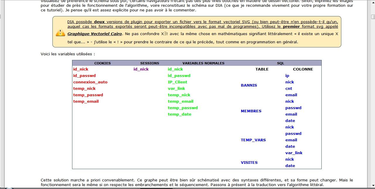 http://naytheet.fr/Web/images/reas/TutorielPHPAlgo6.jpg